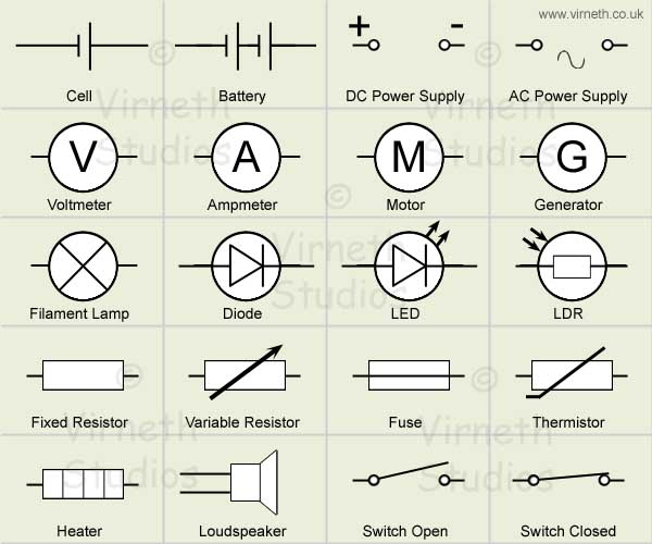 Outstanding Few Electrical Symbols Commonly Found In Many Electrical Schematics Wiring 101 Orsalhahutechinfo